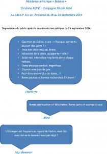 RETOURS - Balance 3BIS F vendredi 26 septembre 2014 PLUS DE FACILITE DE LECTURE ICI_page001